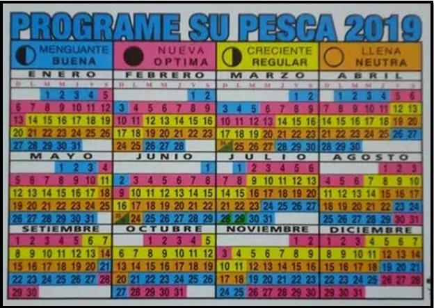 Calendario Lunar 2019 Espana.Calendario Lunar De Pesca 2019 Pescador Deportivo